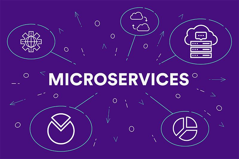 Microservices Part 1