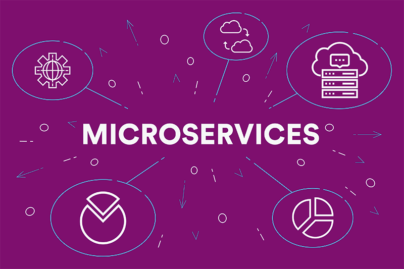 Microservices Part 3